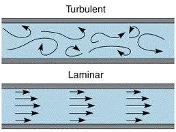 Laminar vs turbulent